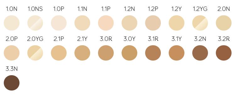 the ordinary foundation shade range